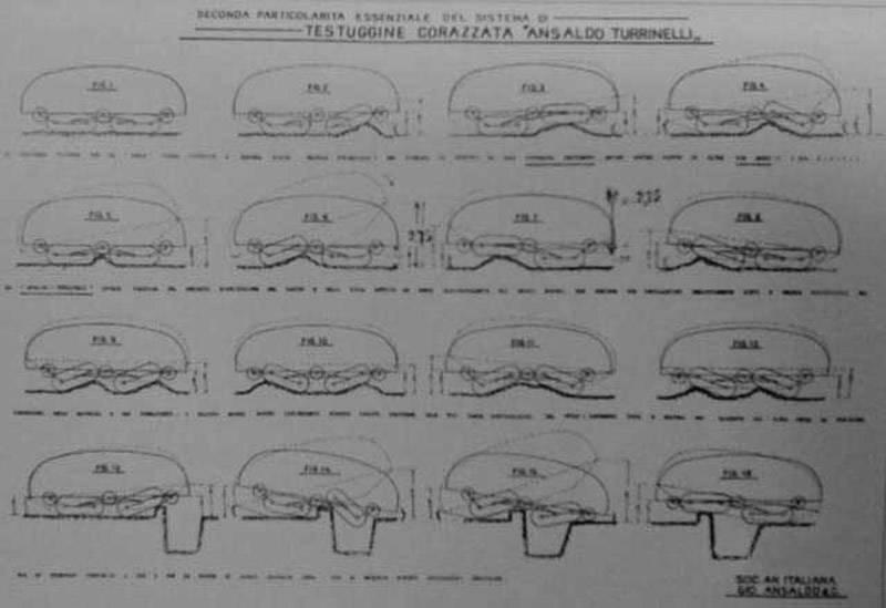 Проекты тяжелых танков Testuggine Corazzata (Италия)