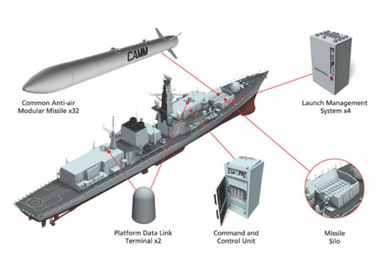 Картинки по запросу зенитно-ракетный комплекс «Sea Ceptor»