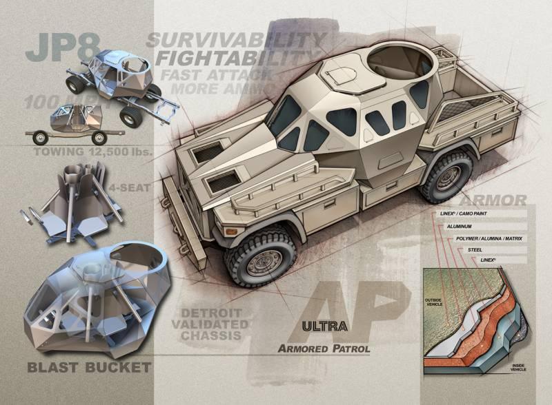 ULTRA AP: провальный проект бронеавтомобиля нового поколения