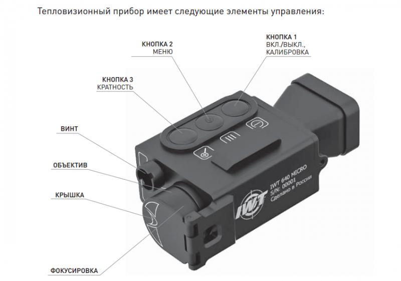 IWT 640 MICRO: самый малогабаритный тепловизионный прибор в мире