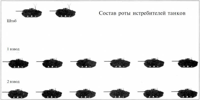 Свой среди чужих. Бравый чешский солдат. Часть 4, заключительная