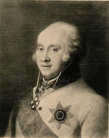 Победоносное начало русско-турецкой войны 1806-1812 гг.