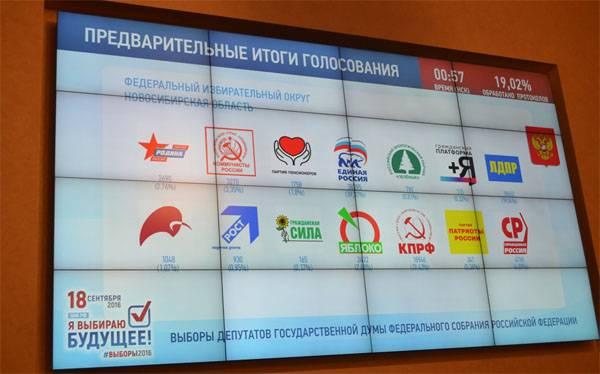 Итоги 2016 года. События в России, с Россией и вокруг России