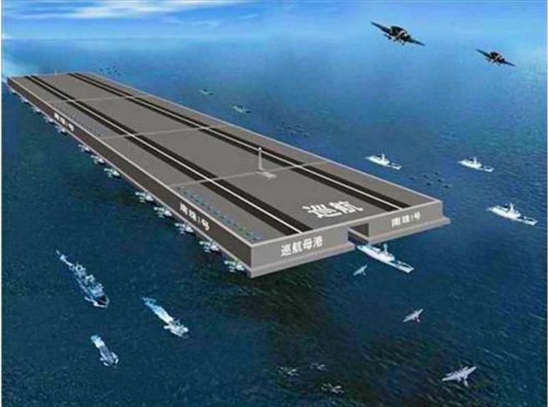 Оперативно-стратегические и технические преимущества и недостатки «островов-авианосцев» ВМС Китая