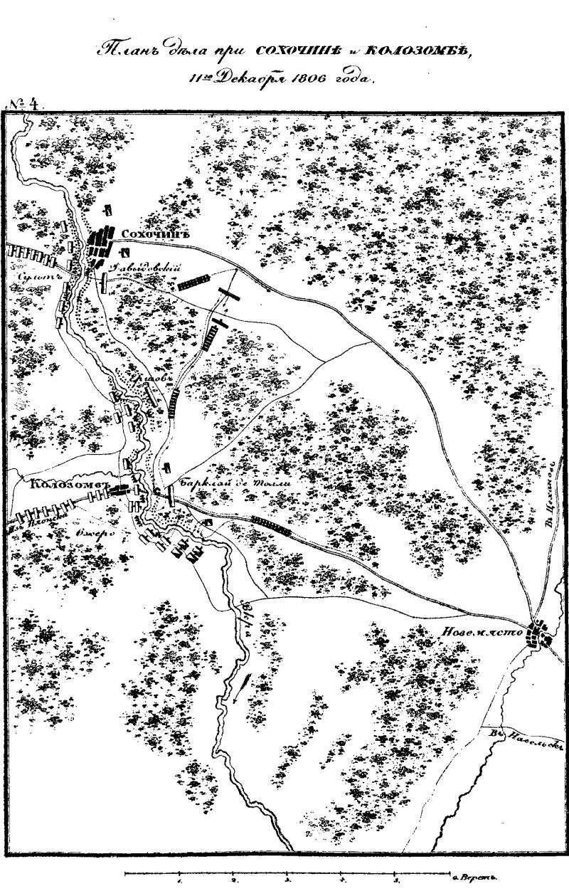 Сражения при Сохочин-Колозомб и Чарново