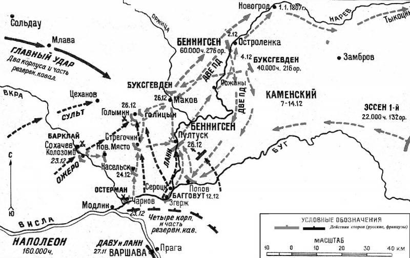 Победа русской армии при Пултуске
