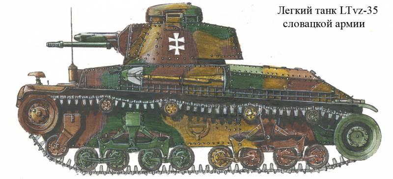LT-35 и LT-38: два брата в германской армии