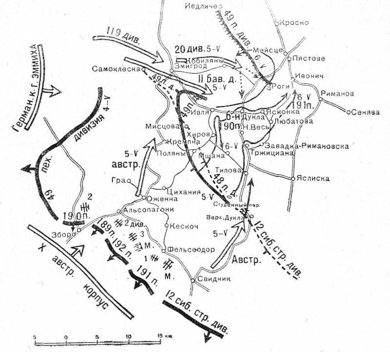 Окружения на Русском фронте Первой мировой и борьба с ними. Ч. 1