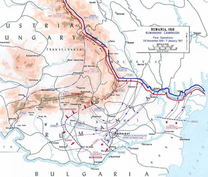Битва за Бухарест