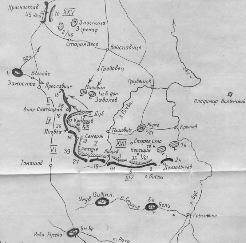Окружения на Русском фронте Первой мировой и борьба с ними. Ч. 2