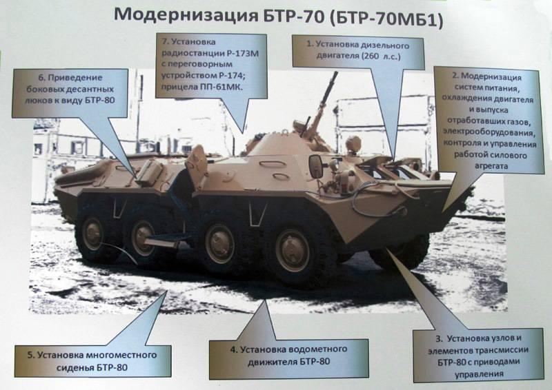 В Беларуси планируют серийную модернизацию БТР-70