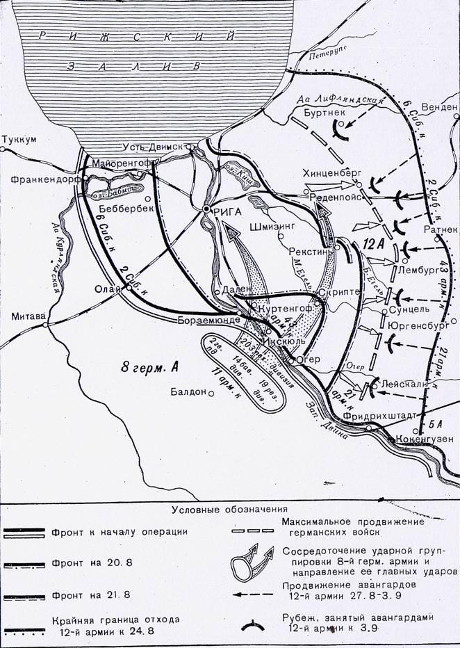 Прибалтийский фронт Первой мировой. Рижская операция 1917 г.