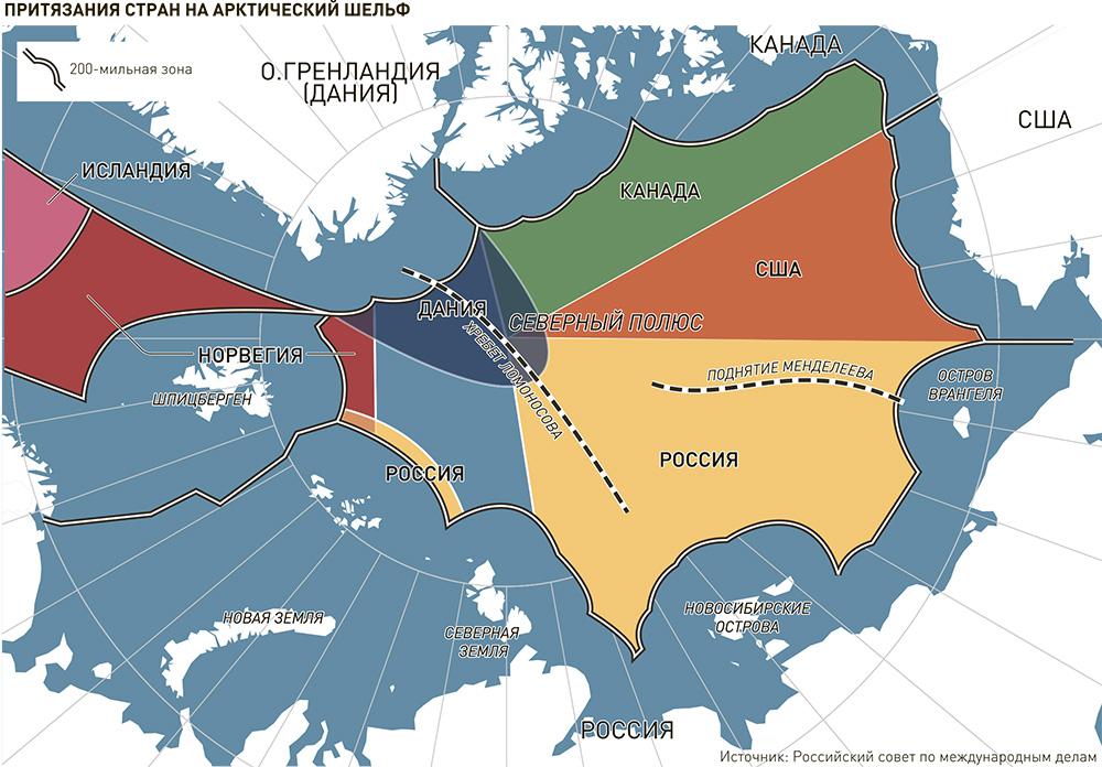 Арктика спорные острова территории сша россии