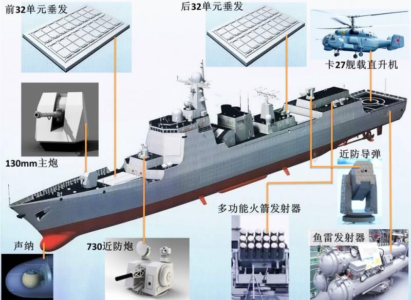 10-й эсминец проекта 052D ВМФ Китая спущен на воду