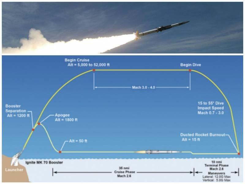 САЩ превъоръжават ВМС на своите съюзници с многоцелева ракета SM-6.Русия и Китай са изненадани