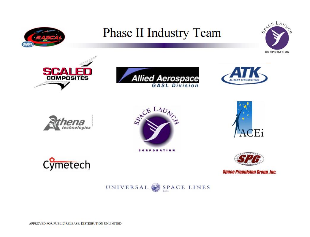 Новое руководство Формулы-1 планирует вывести бренд на рынок США