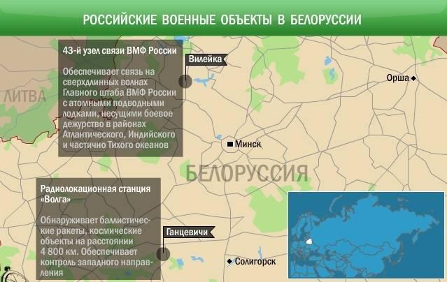 Есть ли будущее у российских военных объектов в Белоруссии?