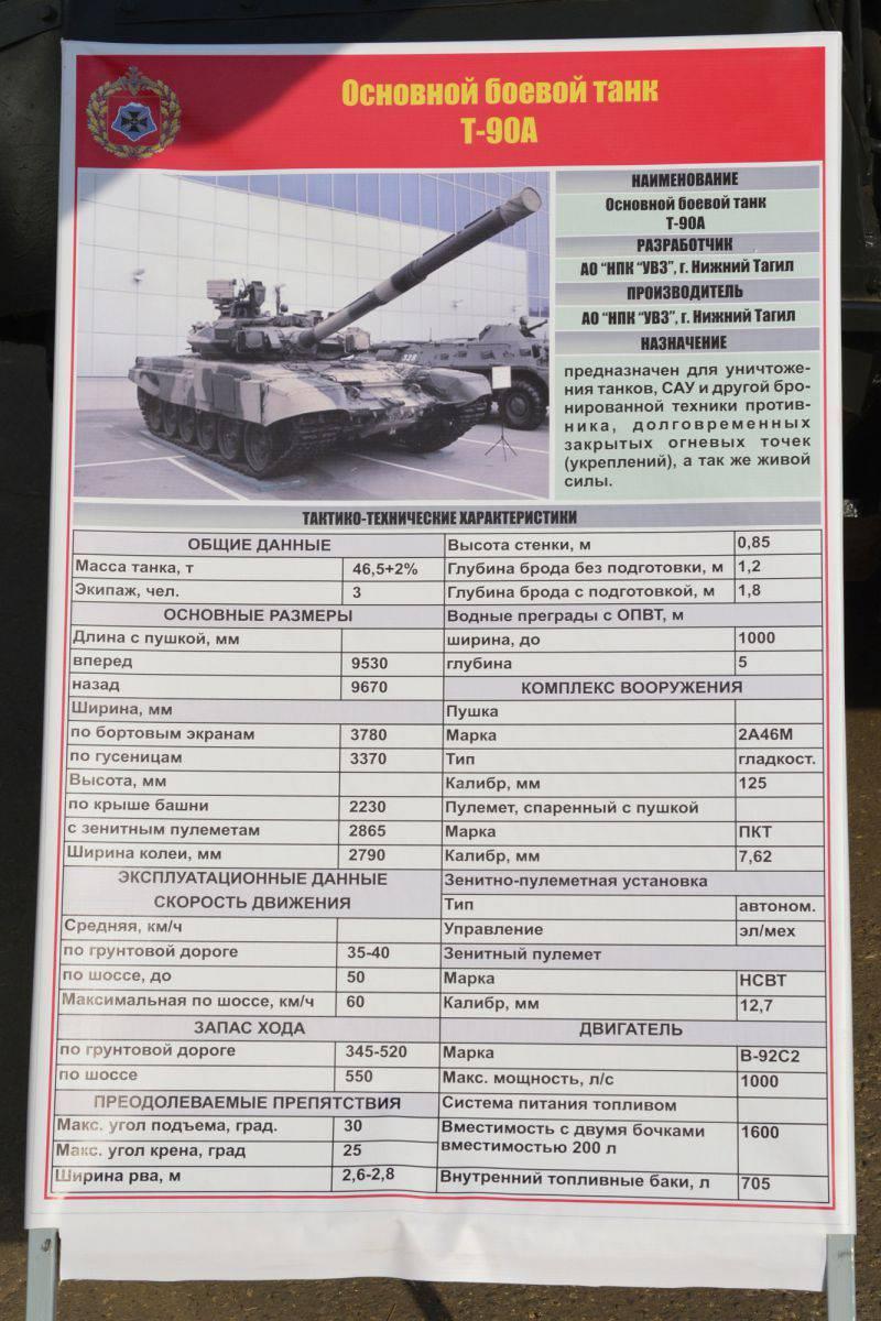 Vídeo do líder Syrian T-90A