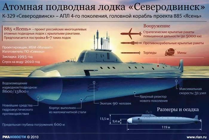 Скончался генеральный конструктор многоцелевых атомных подводных лодок ВНПялов