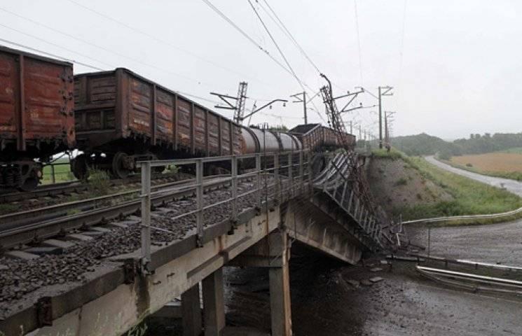 Составы с углем как опасность для Донбасса