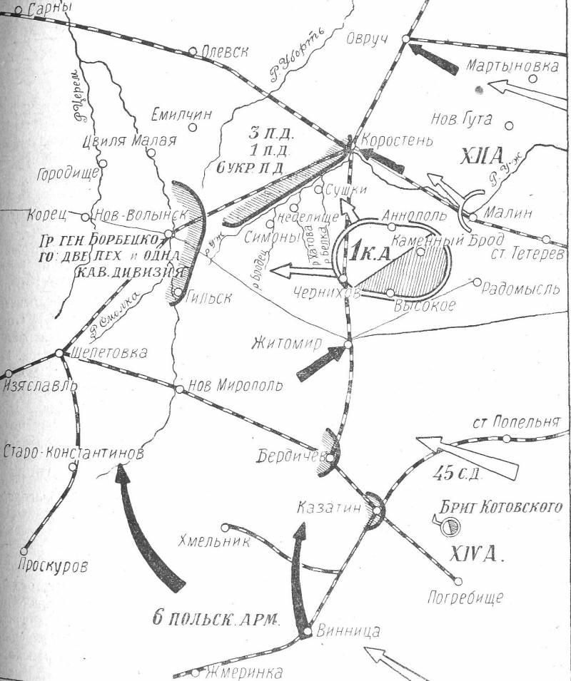 Новоград-Волинська операція 1920 року: Радянсько-польська війна, фото-3