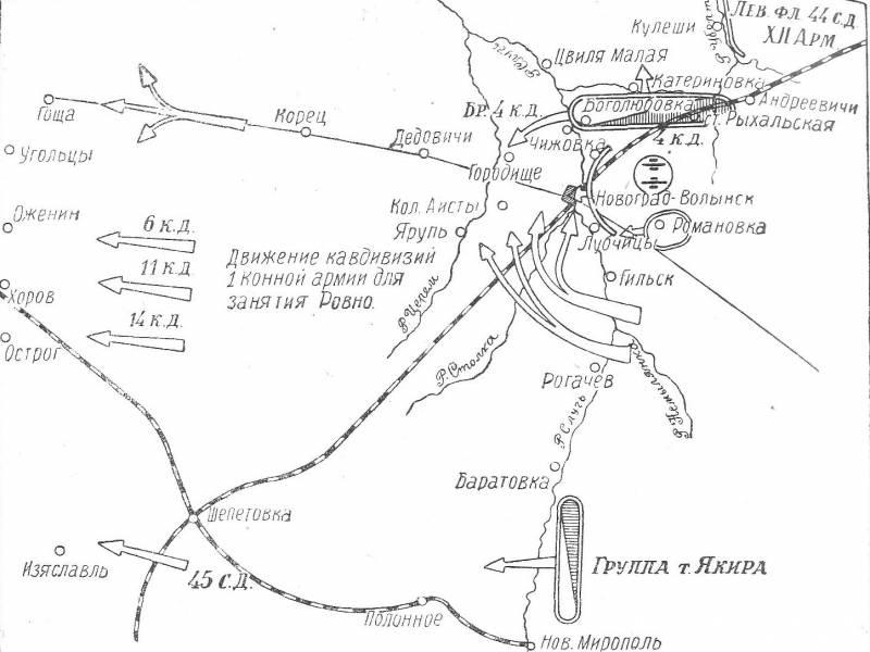 Новоград-Волинська операція 1920 року: Радянсько-польська війна, фото-6