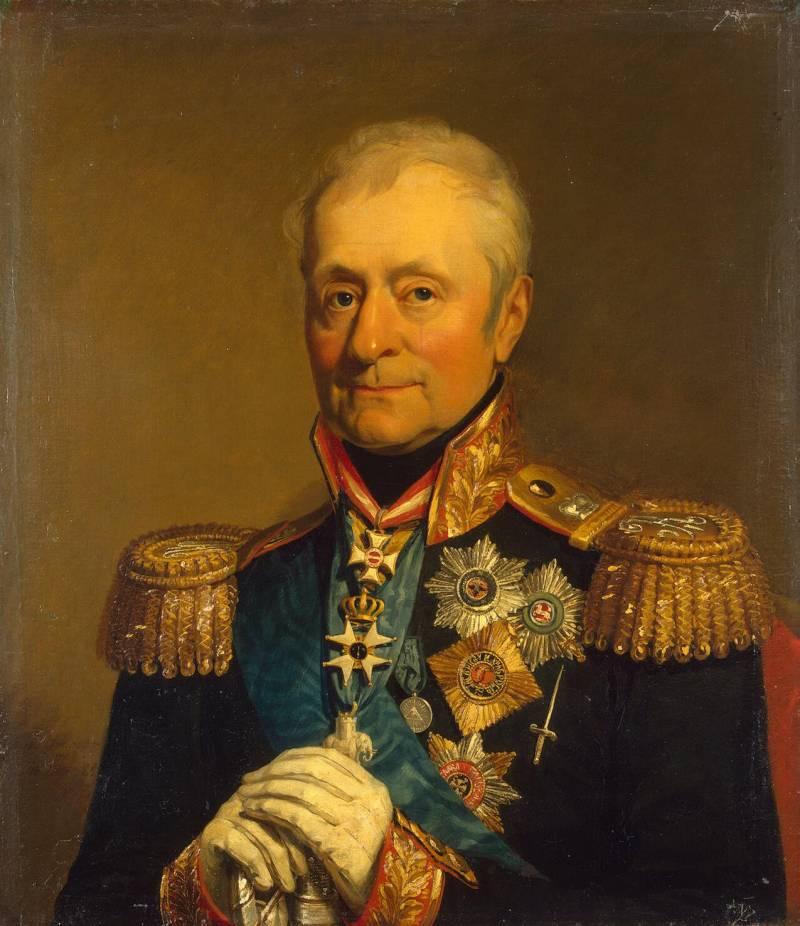 Генерал Беннигсен: коварство и отвага