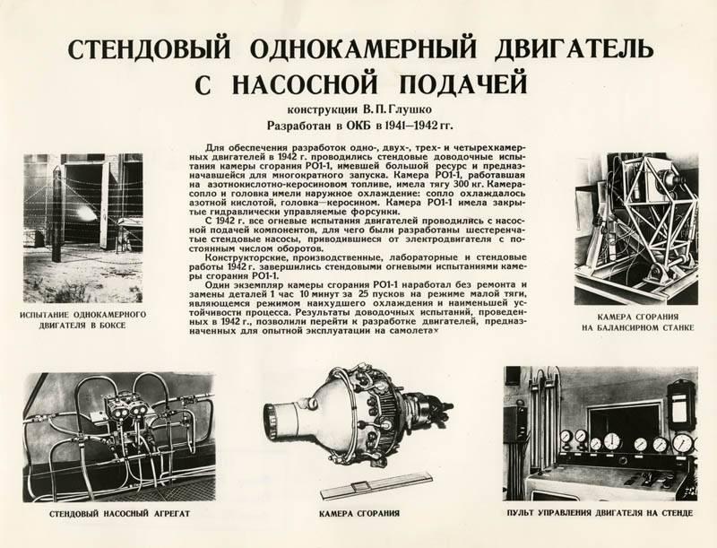 Rocket Fuel Saga