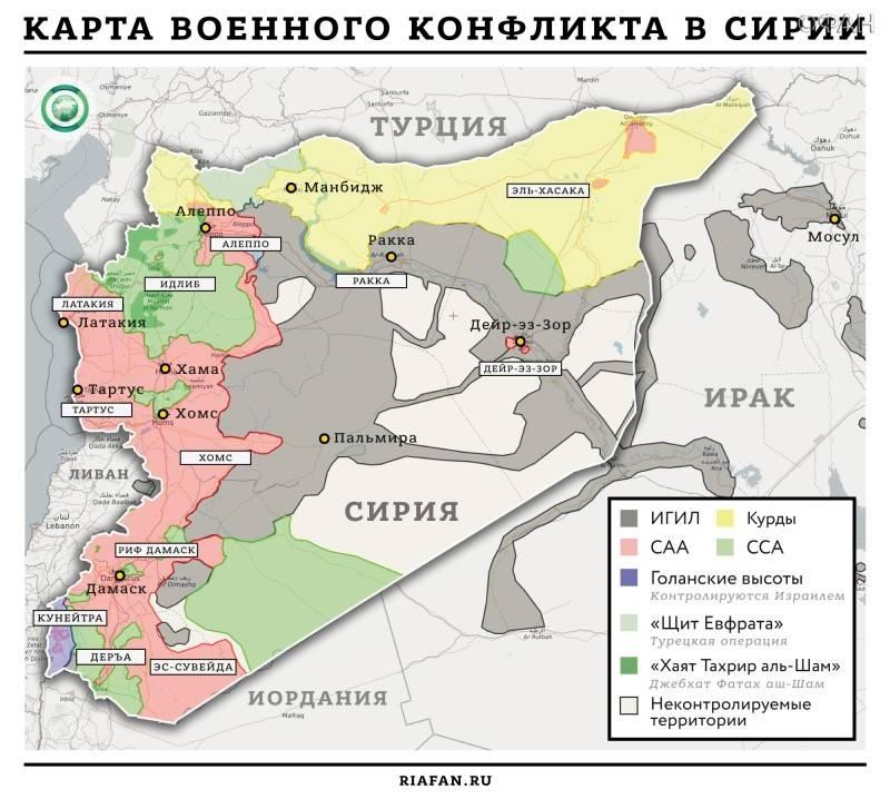 Viktor Murakhovsky sobre as principais tarefas táticas operacionais na Síria