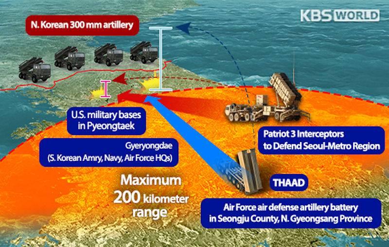 США начали развертывание комплексов THAAD вЮжной Корее