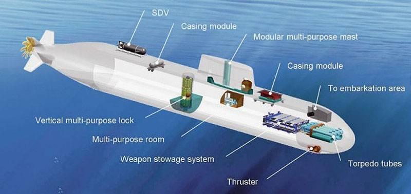 сверхмалые подводные лодки mark 8 mod 1 sdv
