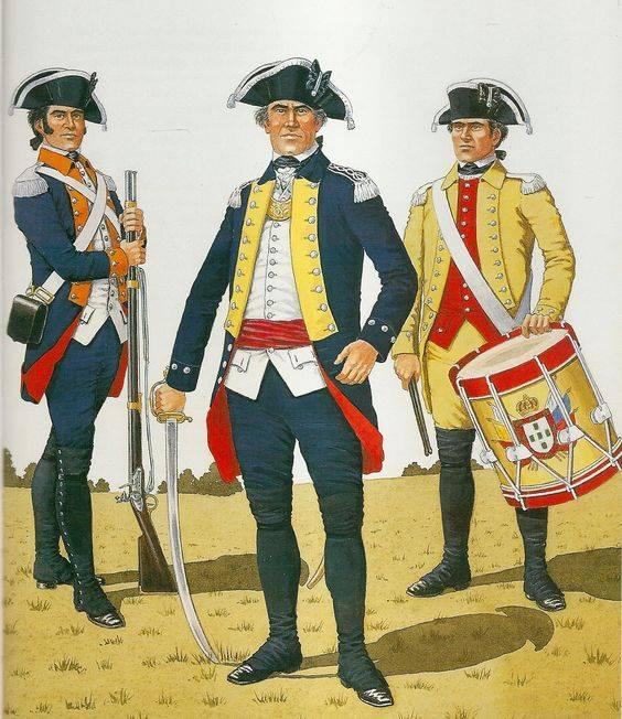 Солдаты Португальской империи. Часть 2. От Наполеоновских войн до начала ХХ века