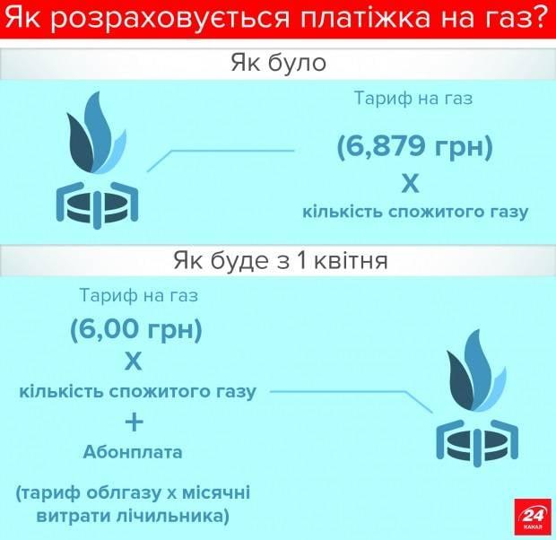 Записки Колорадского Таракана. О писанках-малеванках, культуре и газовой зраде
