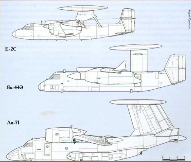 Авиация ДРЛО (часть 10)