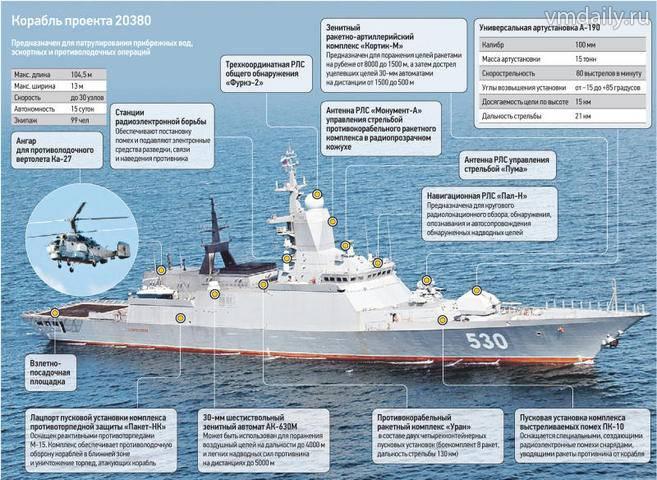 Корабли Балтийского флота проведут учения в Атлантике