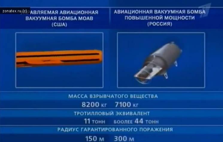 NI напомнило, что Россия обладает более мощной бомбой, чем США