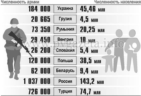 Армия китая 2015 численность