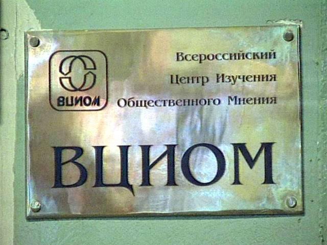 ВЦИОМ: Треть россиян допускают возможность войны с США