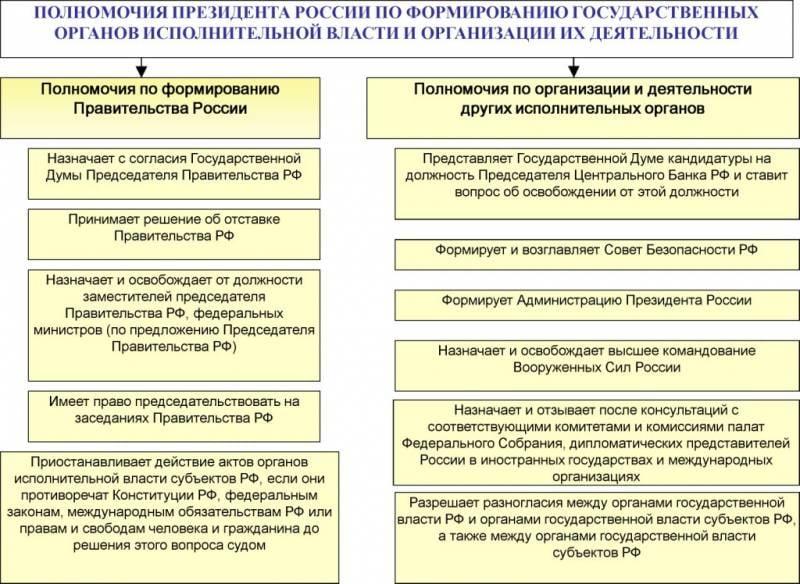 1 каково внутренне устройство адвокатской палаты субъекта федерации Диаспаре