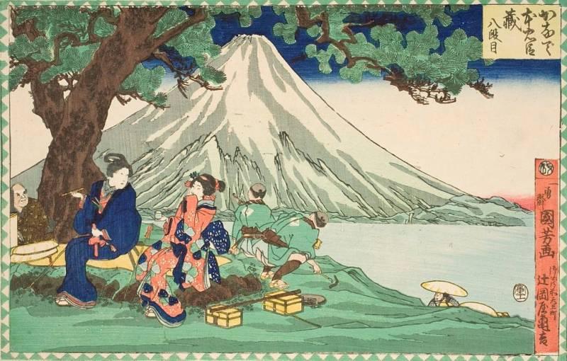 Япония: традиции, революция и реформы, традиционалисты, революционеры и реформаторы