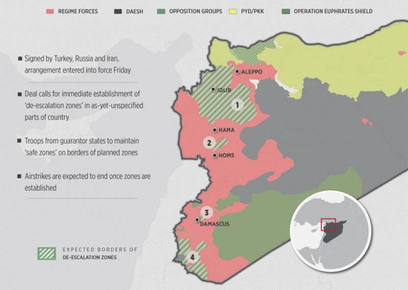 Голосование в ООН по 4-м зонам деэскалации в Сирии состоится на этой неделе