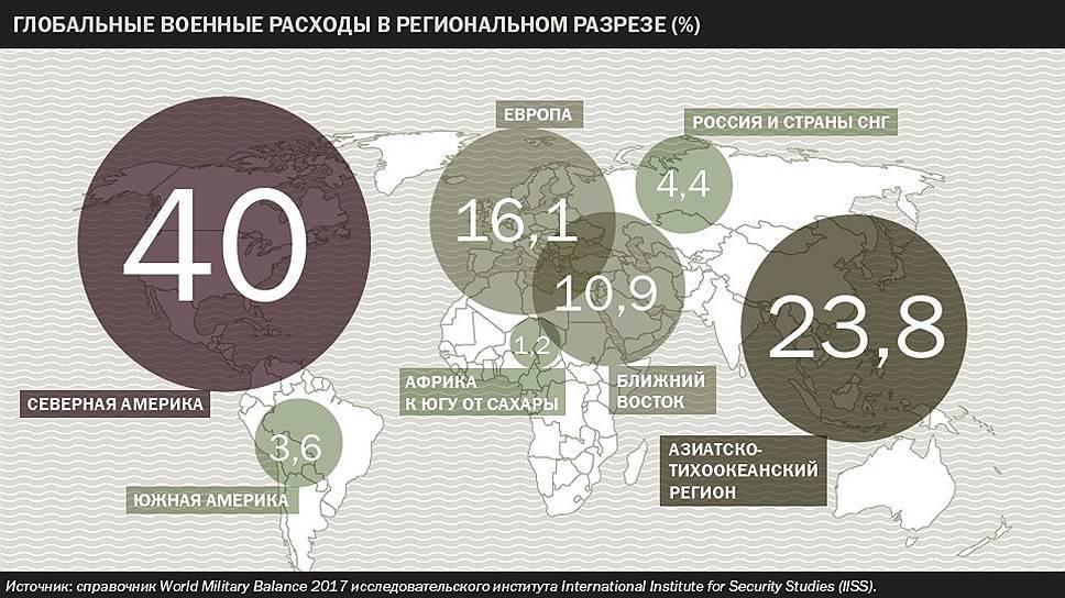 Кредит 2020 рублей на карту