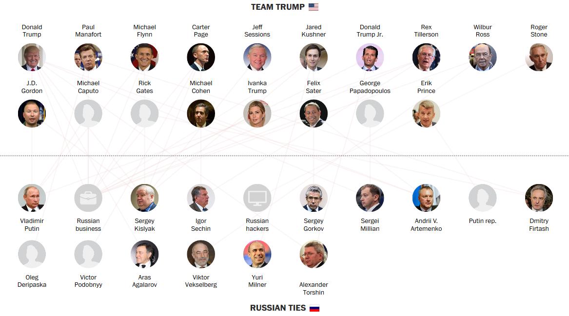Трампа обвинили вразглашении разведданных Лаврову— Скандалы нон-стоп