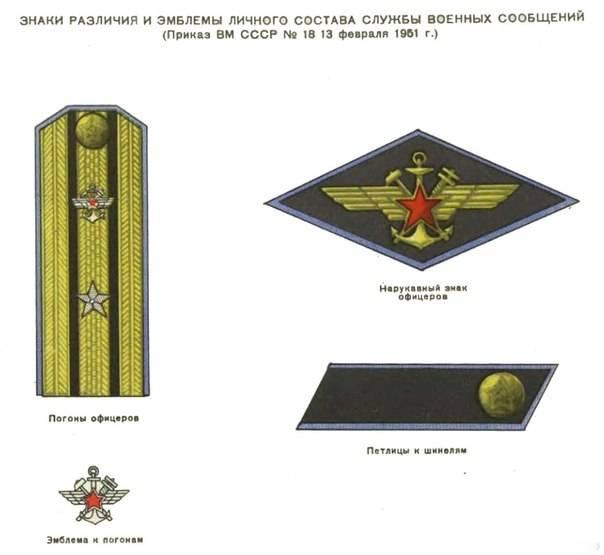 погоны и знаки различия военнослужащих россии используется для