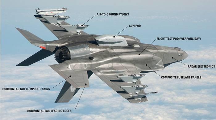 """La danese """"Terma"""" intende aiutare gli Stati Uniti ad aumentare la produzione di unità F-35 in unità 200 all'anno"""