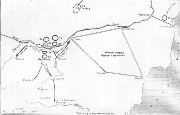 Как рухнул план «русского блицкрига» на Балканах