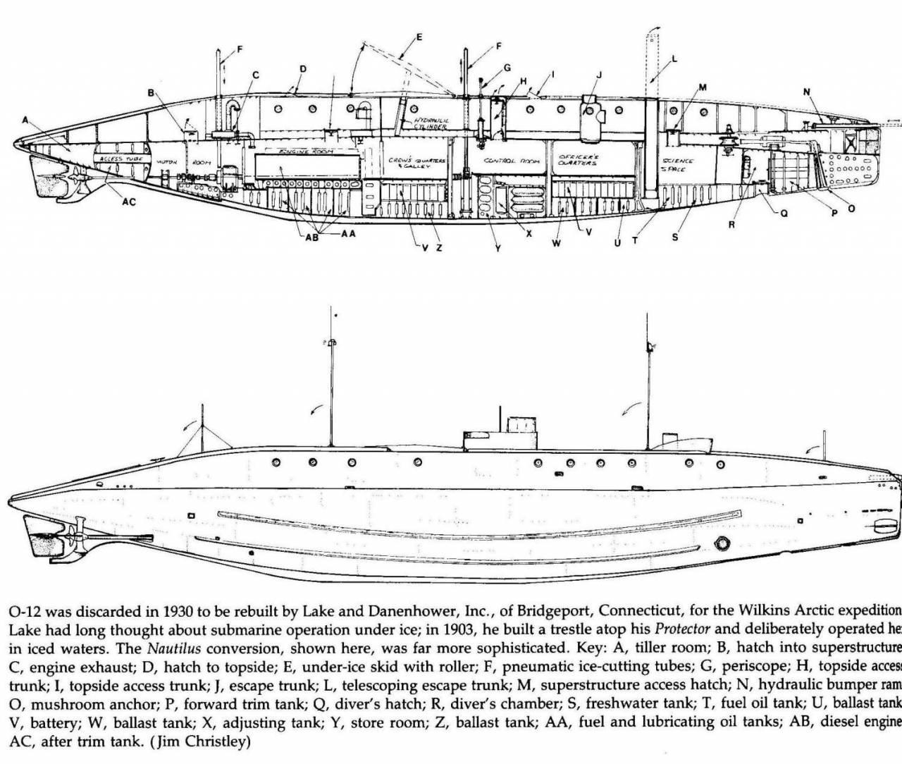 Лодка наутилус чертежи