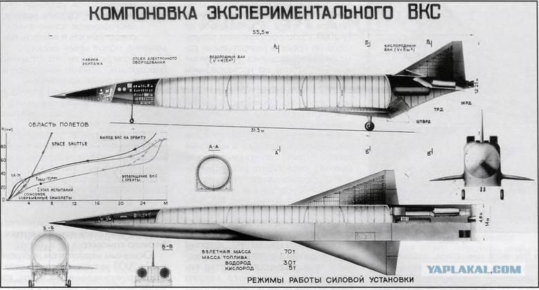 Tu-2000: progetto di bombardiere aerospaziale