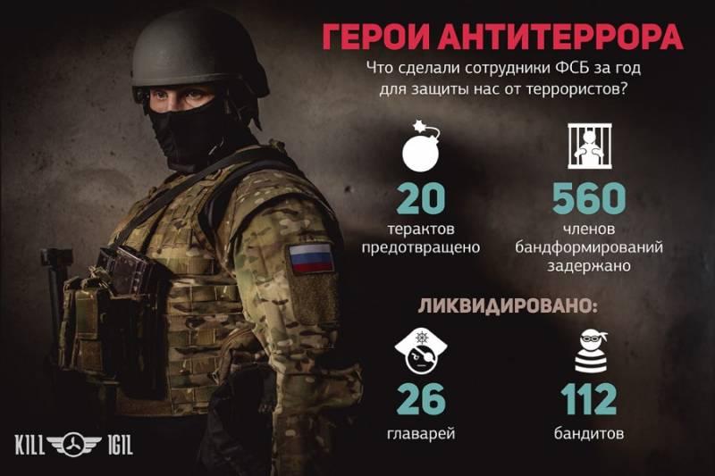 ФСБ задержала террористов, которые готовили взрывы вМосковском регионе