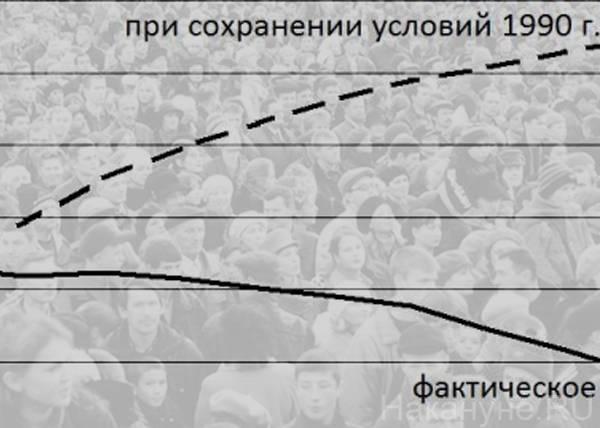 90-е стоили России почти 10 млн жизней: демографическое исследование